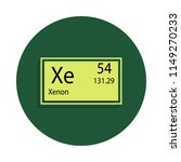 periodic table element xenon...