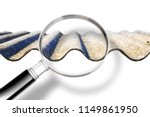 analysis of the compounds of a... | Shutterstock . vector #1149861950