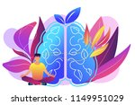 user practicing mindfulness... | Shutterstock .eps vector #1149951029