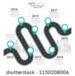 infographic template design...   Shutterstock .eps vector #1150208006