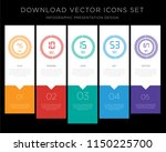 5 vector icons such as the 75... | Shutterstock .eps vector #1150225700