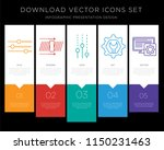 5 vector icons such as levels ... | Shutterstock .eps vector #1150231463