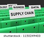 digital supply chain supplier... | Shutterstock . vector #1150249403