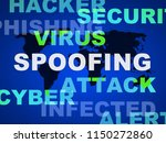 spoofing attack cyber crime... | Shutterstock . vector #1150272860