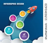 startup infographics with 5... | Shutterstock .eps vector #1150341623