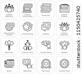simple set of testimonials... | Shutterstock .eps vector #1150425740