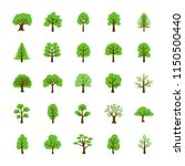 trees flat vector icons set | Shutterstock .eps vector #1150500440