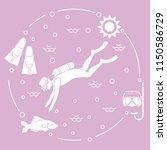 mask  snorkel  flippers  sun ... | Shutterstock .eps vector #1150586729