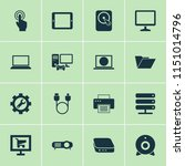 gadget icons set with internet  ...   Shutterstock .eps vector #1151014796