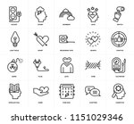 set of 20 icons such as... | Shutterstock .eps vector #1151029346