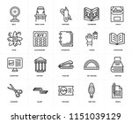 set of 20 icons such as pencil  ...