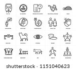set of 20 simple editable icons ...   Shutterstock .eps vector #1151040623