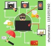 hacker steals personal data... | Shutterstock .eps vector #1151051960