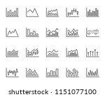 financial charts line icons.... | Shutterstock .eps vector #1151077100