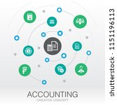 accounting creative system... | Shutterstock .eps vector #1151196113
