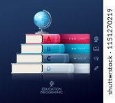 education infographic. vector... | Shutterstock .eps vector #1151270219