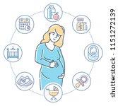 pregnancy   colorful line... | Shutterstock .eps vector #1151272139