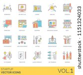 startup flat vector icons.... | Shutterstock .eps vector #1151324033