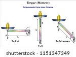 torque or moment of force  | Shutterstock .eps vector #1151347349