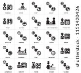set of 25 icons such as plumber ... | Shutterstock .eps vector #1151420426