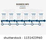 modern infographics template   Shutterstock .eps vector #1151423960