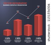 statistics business diagram... | Shutterstock .eps vector #1151556506