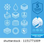 set of line icons for schematic ... | Shutterstock .eps vector #1151771009