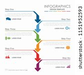 infographic design template... | Shutterstock .eps vector #1151952593