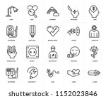 set of 20 icons such as pliers  ... | Shutterstock .eps vector #1152023846
