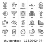 set of 20 icons such as... | Shutterstock .eps vector #1152042479