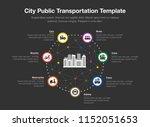 infographic for city public... | Shutterstock .eps vector #1152051653