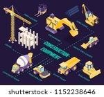 isometric infographics with... | Shutterstock .eps vector #1152238646
