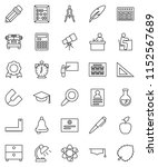 thin line vector icon set  ... | Shutterstock .eps vector #1152567689