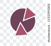 pie chart vector icon isolated...
