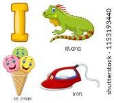 illustration of i alphabet   Shutterstock .eps vector #1153193440