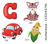 illustration of c alphabet   Shutterstock .eps vector #1153193740