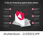 simple vector infographic for 6 ... | Shutterstock .eps vector #1153521199
