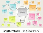 simple infographic for mind map ... | Shutterstock .eps vector #1153521979