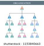 organization chart infographics  | Shutterstock .eps vector #1153840663