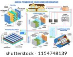 solar panel  fuel cell and wind ... | Shutterstock .eps vector #1154748139