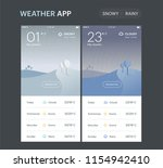 weather application template....