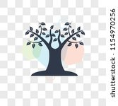 tree with many leaves vector... | Shutterstock .eps vector #1154970256