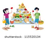 a food guide pyramid of healthy ... | Shutterstock .eps vector #115520134