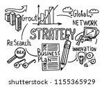 business doodles sketch set  ... | Shutterstock .eps vector #1155365929