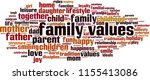 family values word cloud... | Shutterstock .eps vector #1155413086