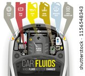 which fluids need to be changed ... | Shutterstock .eps vector #1156548343