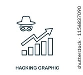 hacking increase graphic icon.... | Shutterstock .eps vector #1156837090