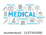 medicine and health care banner ...   Shutterstock .eps vector #1157341000