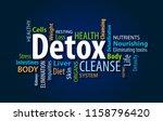 detox word cloud | Shutterstock . vector #1158796420