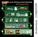 production stages and... | Shutterstock .eps vector #1158829399